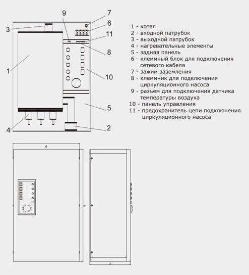 и WARMOS-M ЭВАН 5-60кВт -