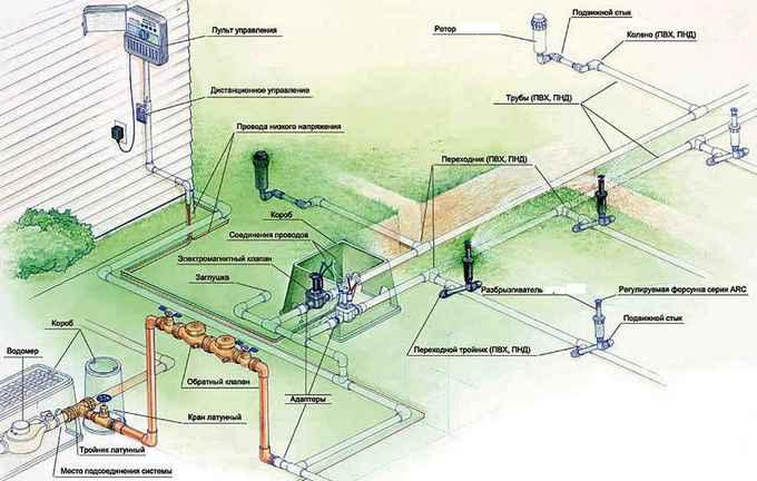 Проектирование системы схема проектирования системы фото 859