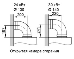 Инструкция Viessmann Vitopend 100-w Wh1d