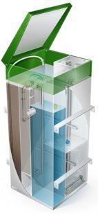 Очистные канализационные системы - БиоСептики, Автономная канализация: БиоДека BioDeka ДЕКА Deka EUROBION ЕвроБион биопрепараты для канализации БиоСепт