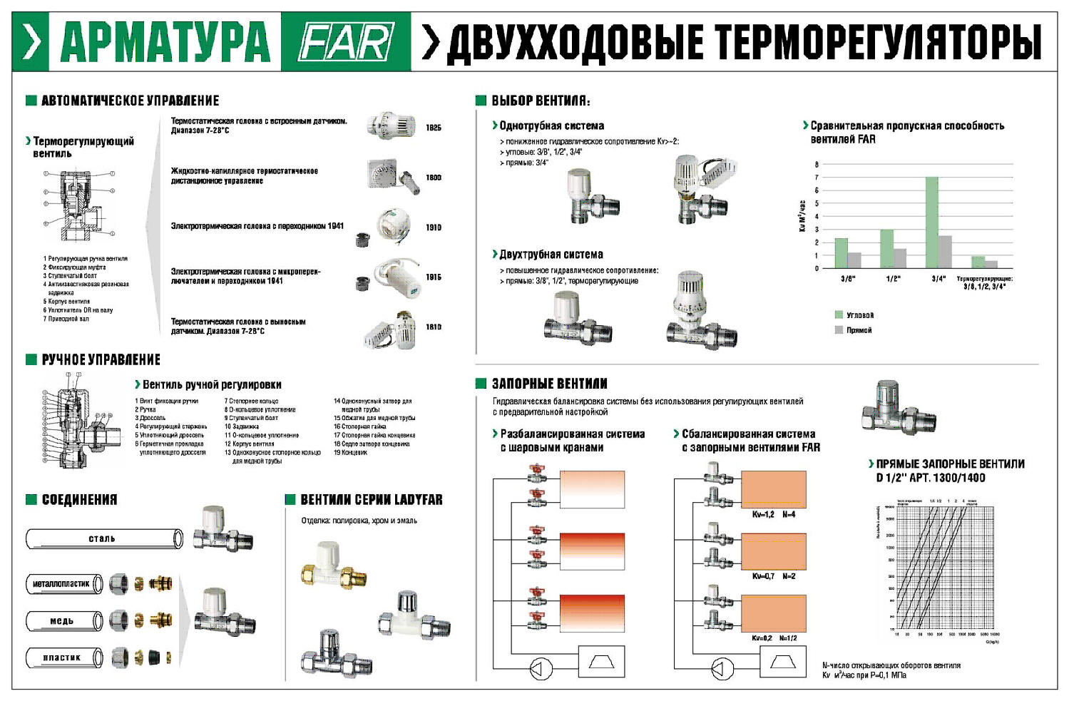 Схема установки терморегулятора в отоплении