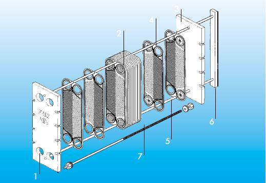 Пластины теплообменника Funke FP 40 Минеральные Воды гост р на теплообменники
