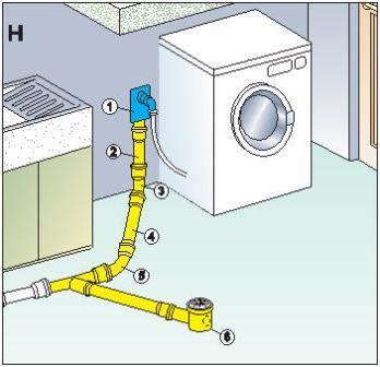 Как сделать слив воды из стиральной машины