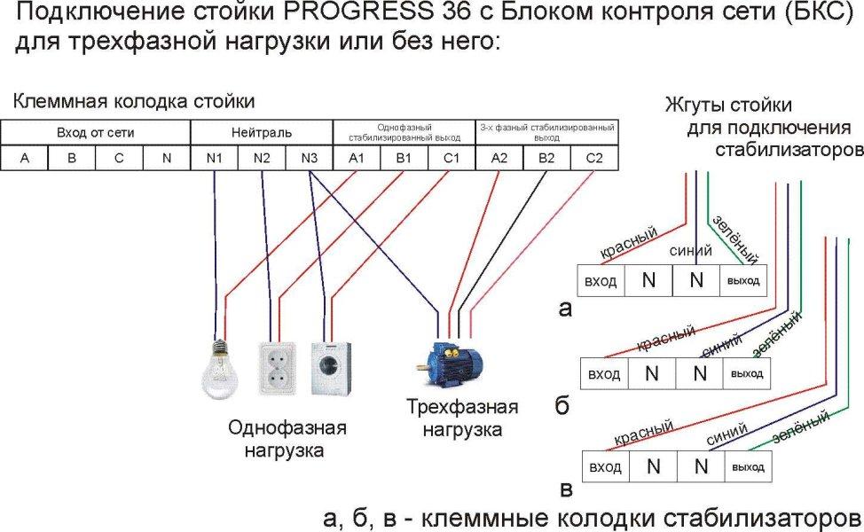 Схема подключения стойки